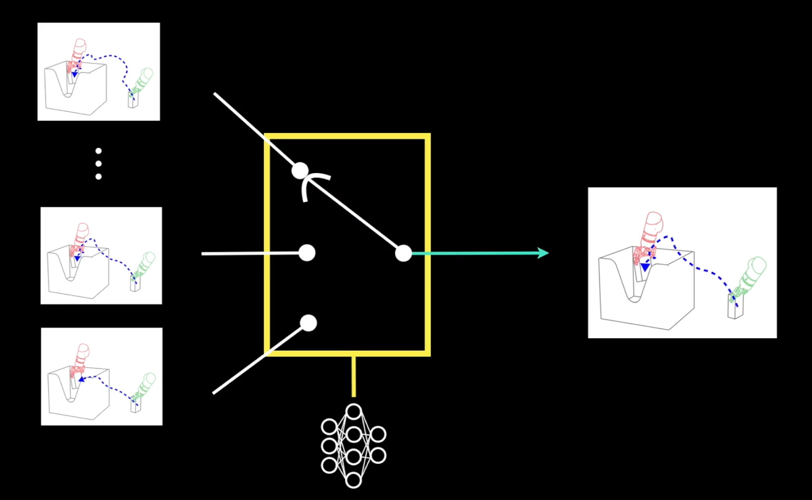 Interlocking AIs let robots pick and place faster than ever 2